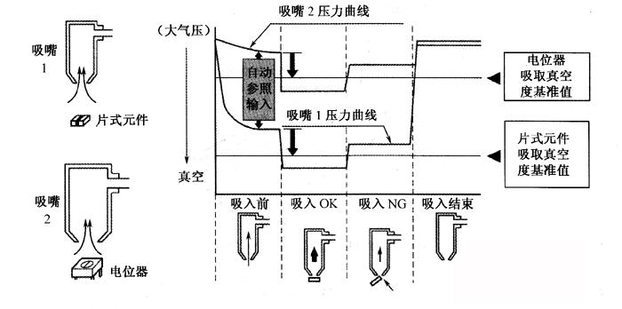贴片机传感器原理